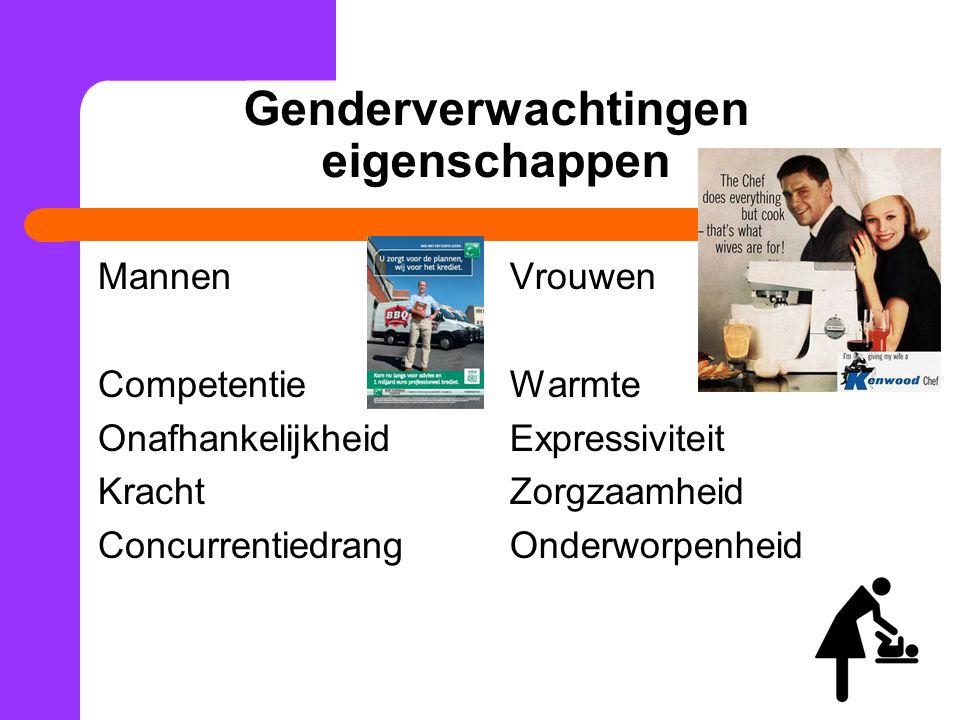 Genderverwachtingen eigenschappen Mannen Competentie Onafhankelijkheid Kracht Concurrentiedrang Vrouwen Warmte Expressiviteit Zorgzaamheid Onderworpenheid