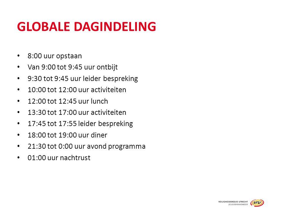 GLOBALE DAGINDELING 8:00 uur opstaan Van 9:00 tot 9:45 uur ontbijt 9:30 tot 9:45 uur leider bespreking 10:00 tot 12:00 uur activiteiten 12:00 tot 12:45 uur lunch 13:30 tot 17:00 uur activiteiten 17:45 tot 17:55 leider bespreking 18:00 tot 19:00 uur diner 21:30 tot 0:00 uur avond programma 01:00 uur nachtrust