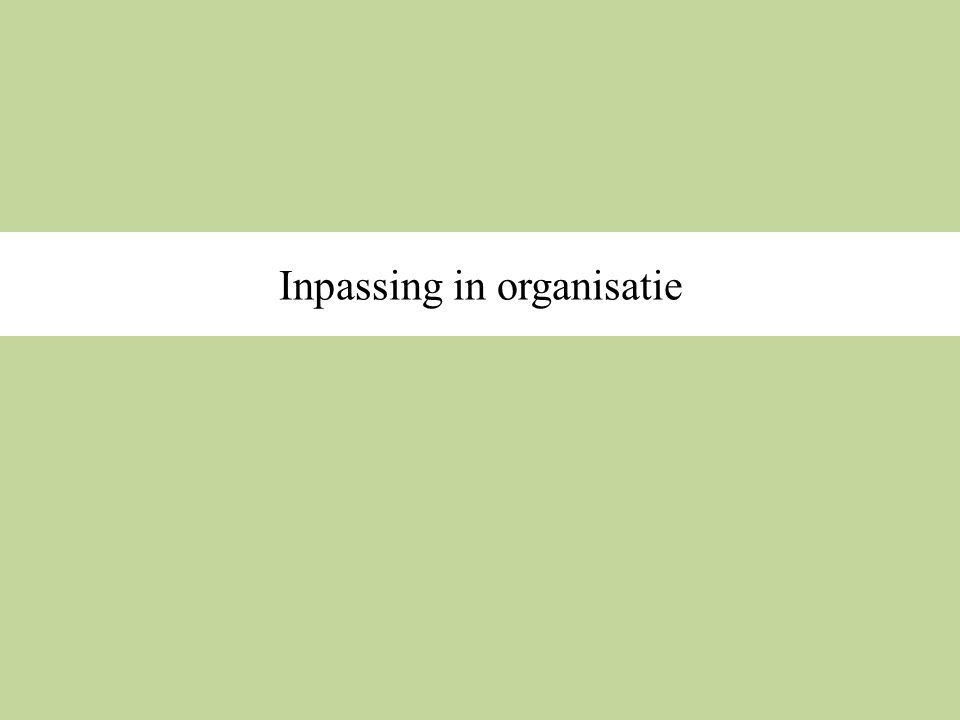 Inpassing in organisatie