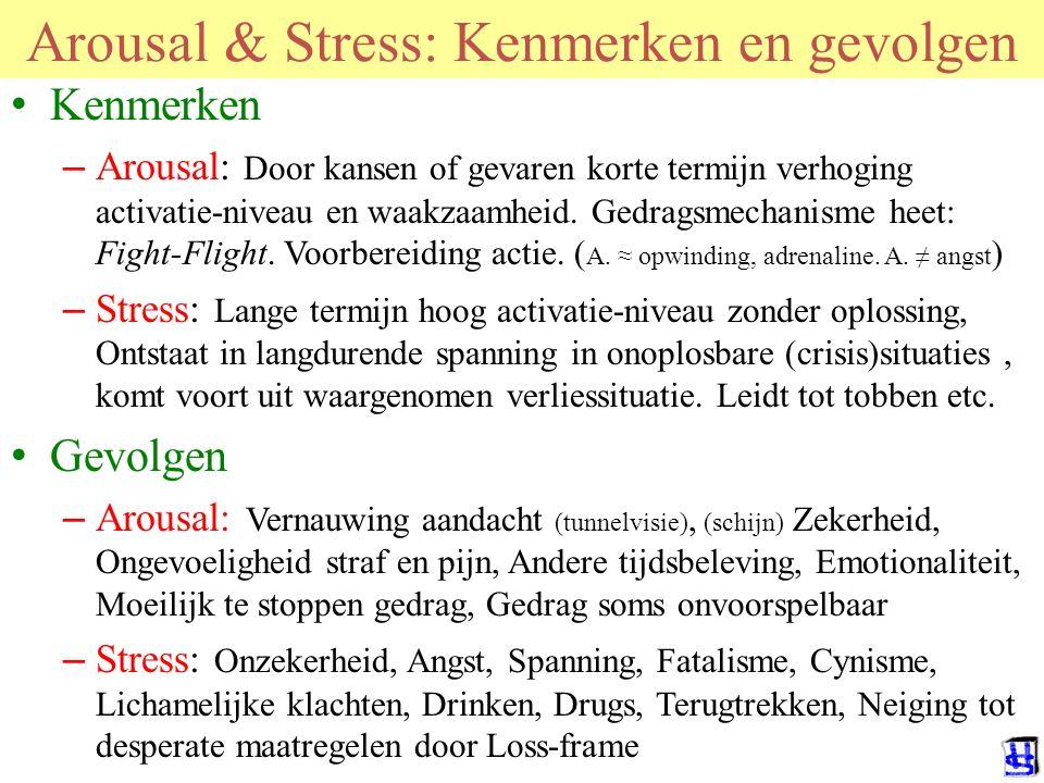© 2015 JP van de Sande RuG Arousal & Stress: Kenmerken en gevolgen Kenmerken – Arousal: Door kansen of gevaren korte termijn verhoging activatie-niveau en waakzaamheid.