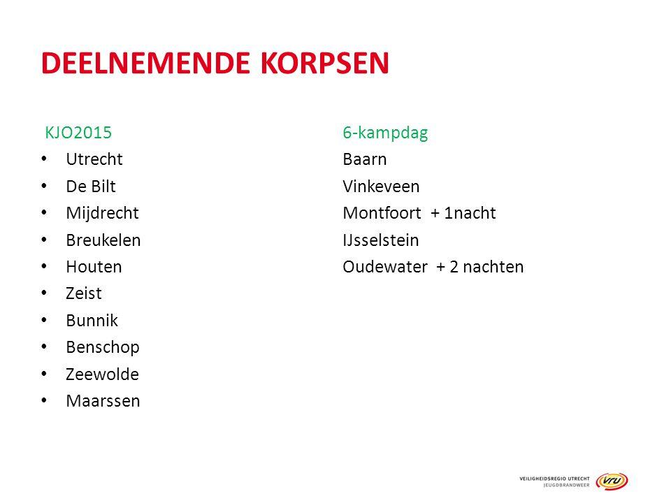 DEELNEMENDE KORPSEN KJO20156-kampdag UtrechtBaarn De BiltVinkeveen MijdrechtMontfoort + 1nacht BreukelenIJsselstein HoutenOudewater + 2 nachten Zeist