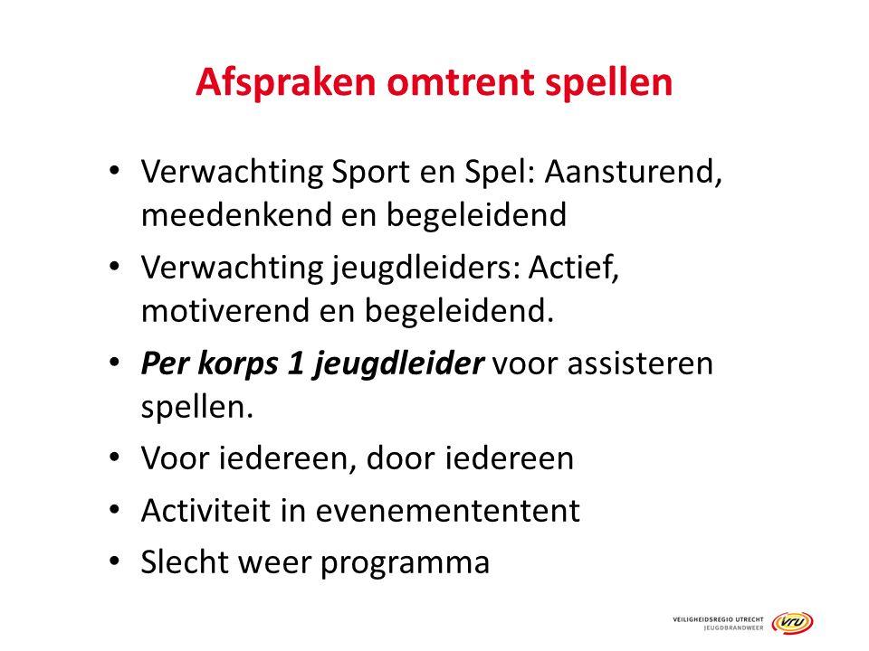 Afspraken omtrent spellen Verwachting Sport en Spel: Aansturend, meedenkend en begeleidend Verwachting jeugdleiders: Actief, motiverend en begeleidend