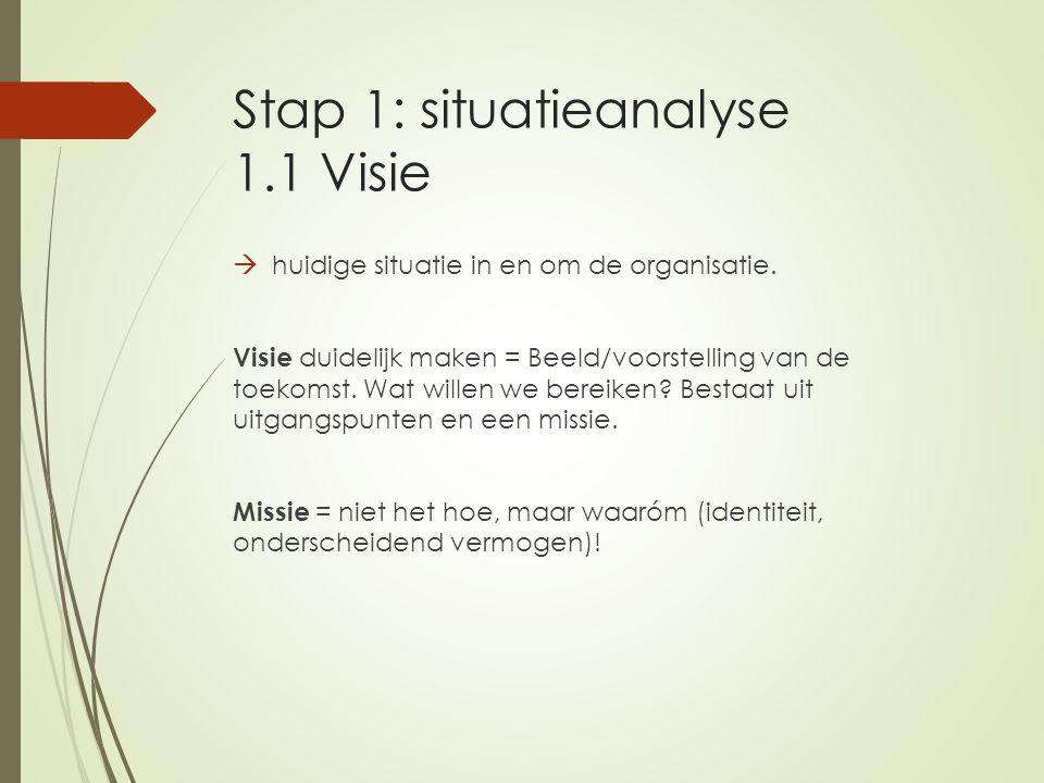 Stap 1: situatieanalyse 1.1 Visie  huidige situatie in en om de organisatie. Visie duidelijk maken = Beeld/voorstelling van de toekomst. Wat willen w