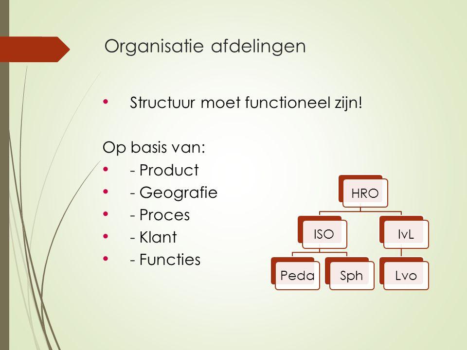 Organisatie afdelingen Structuur moet functioneel zijn! Op basis van: - Product - Geografie - Proces - Klant - Functies HROISOPedaSphIvLLvo