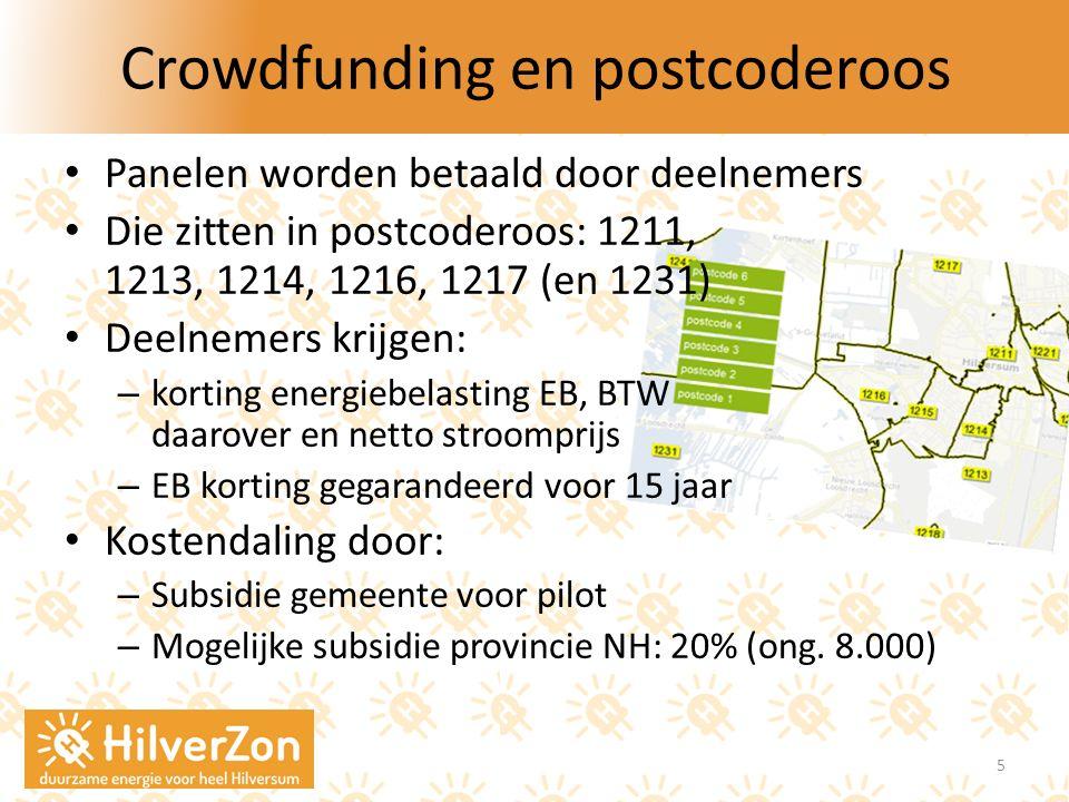 Crowdfunding en postcoderoos Panelen worden betaald door deelnemers Die zitten in postcoderoos: 1211, 1213, 1214, 1216, 1217 (en 1231) Deelnemers krij
