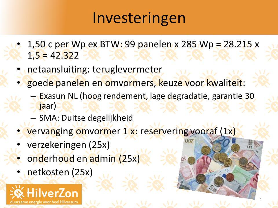Investeringen 1,50 c per Wp ex BTW: 99 panelen x 285 Wp = 28.215 x 1,5 = 42.322 netaansluiting: teruglevermeter goede panelen en omvormers, keuze voor