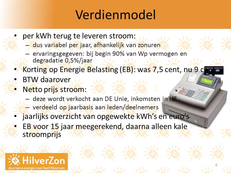 Verdienmodel per kWh terug te leveren stroom: – dus variabel per jaar, afhankelijk van zonuren – ervaringsgegeven: bij begin 90% van Wp vermogen en de