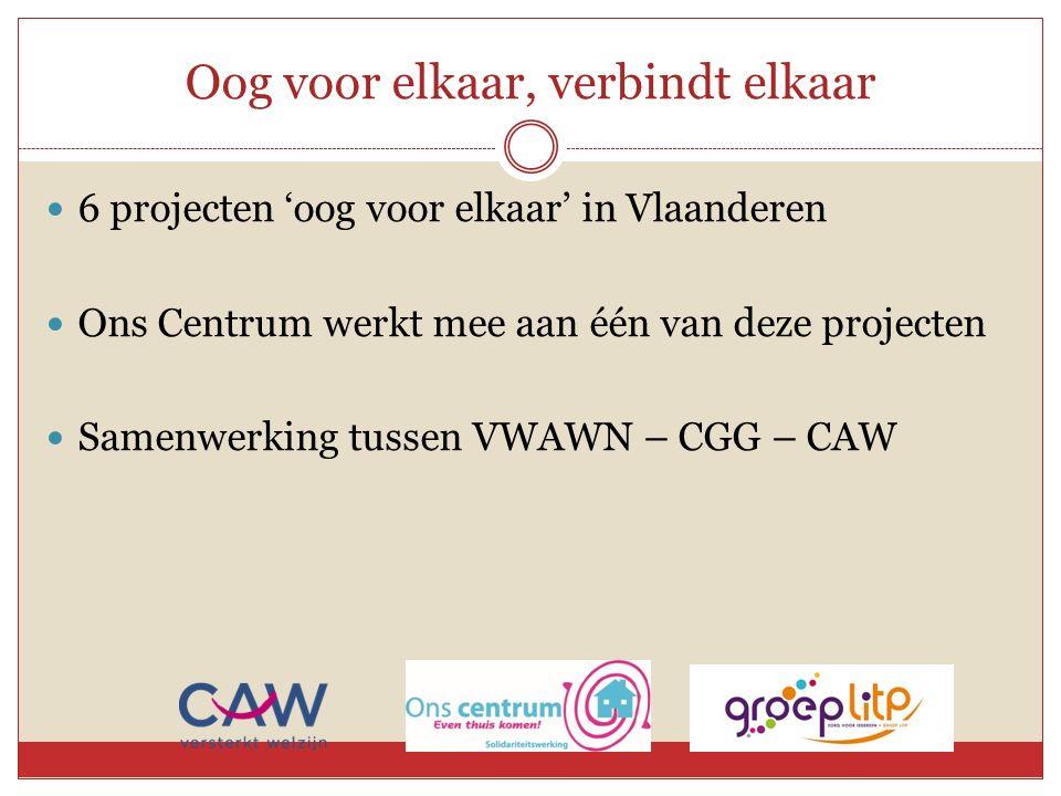 Globaal doel Bruggen bouwen tussen 0 de – 1 ste – 2 de lijn Toegankelijkheid van welzijnswerk en geestelijke gezondheidszorg voor mensen in armoede verbeteren in Leopoldsburg