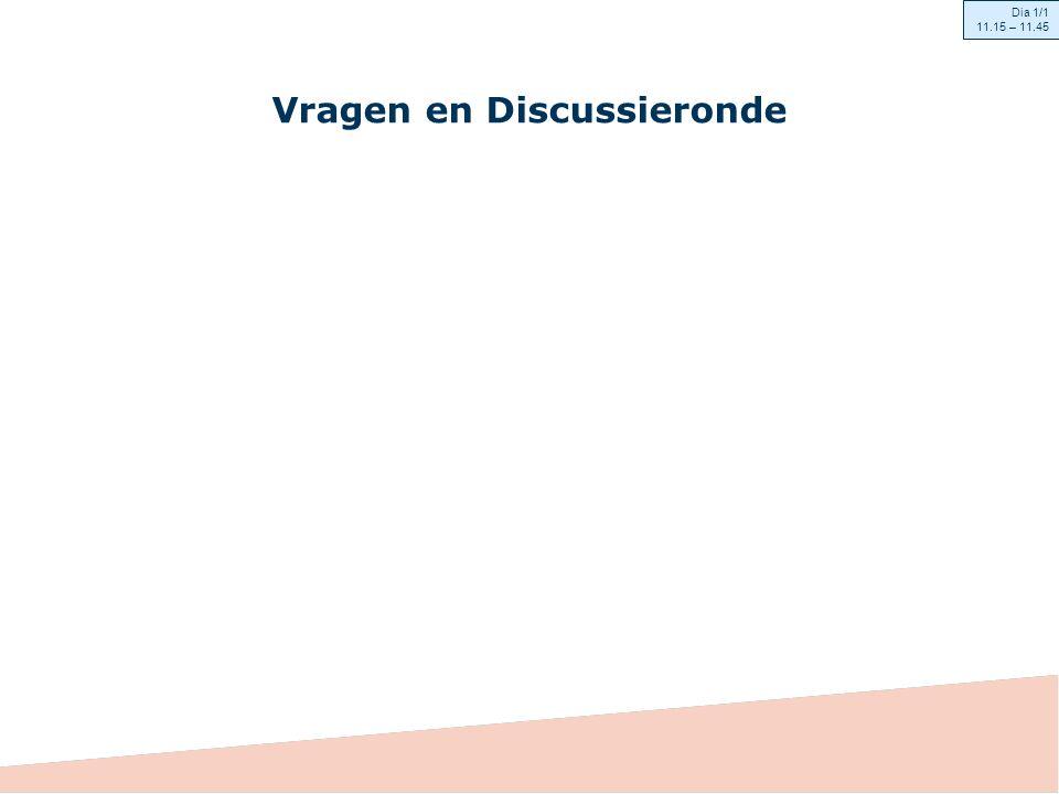 Vragen en Discussieronde Dia 1/1 11.15 – 11.45
