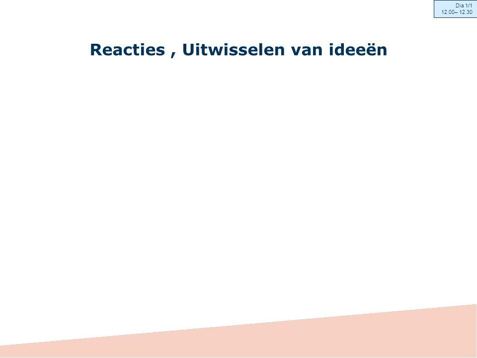 Reacties, Uitwisselen van ideeën Dia 1/1 12.00– 12.30
