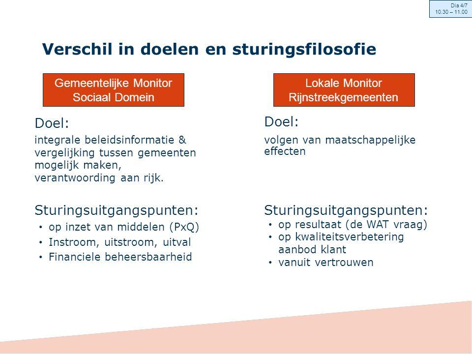 Verschil in doelen en sturingsfilosofie Doel: integrale beleidsinformatie & vergelijking tussen gemeenten mogelijk maken, verantwoording aan rijk.