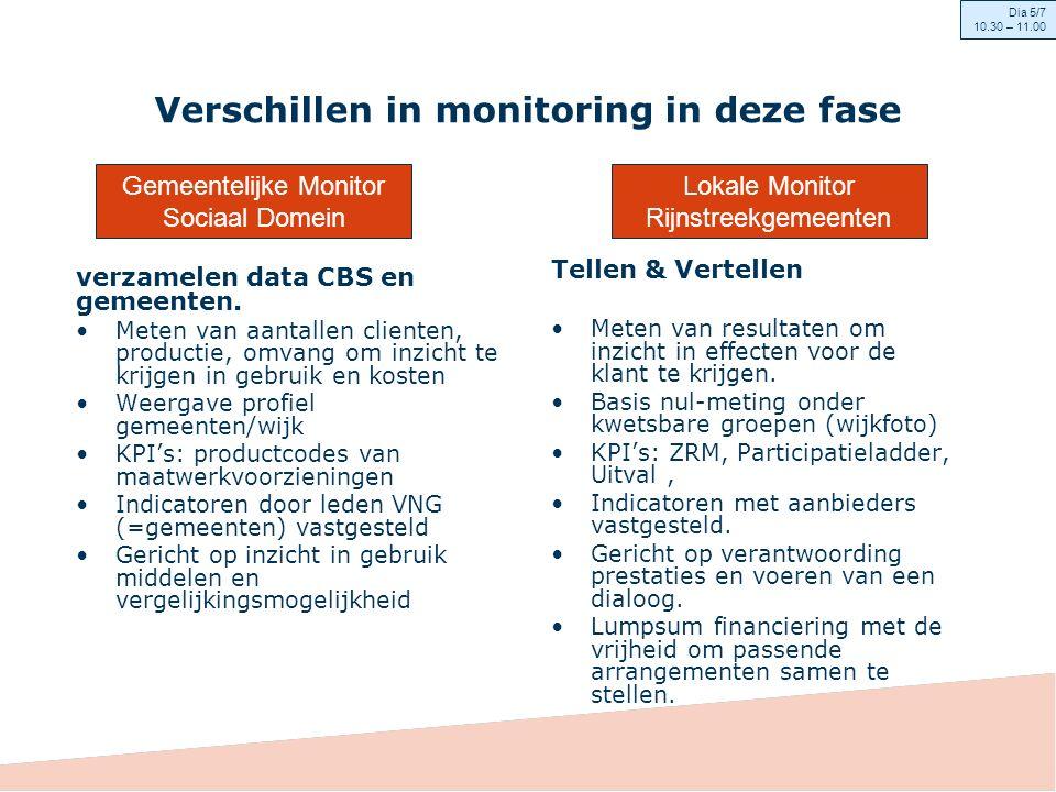 Verschillen in monitoring in deze fase verzamelen data CBS en gemeenten.
