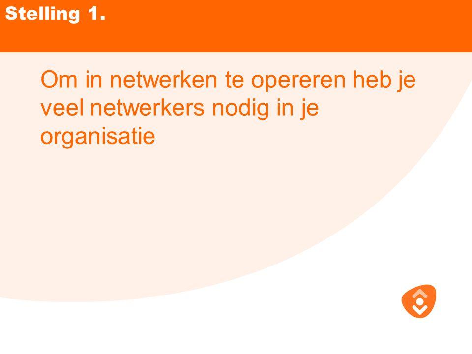 Stelling 1. Om in netwerken te opereren heb je veel netwerkers nodig in je organisatie