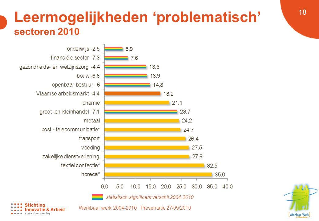Werkbaar werk 2004-2010 Presentatie 27/09/2010 18 Leermogelijkheden 'problematisch' sectoren 2010 statistisch significant verschil 2004-2010