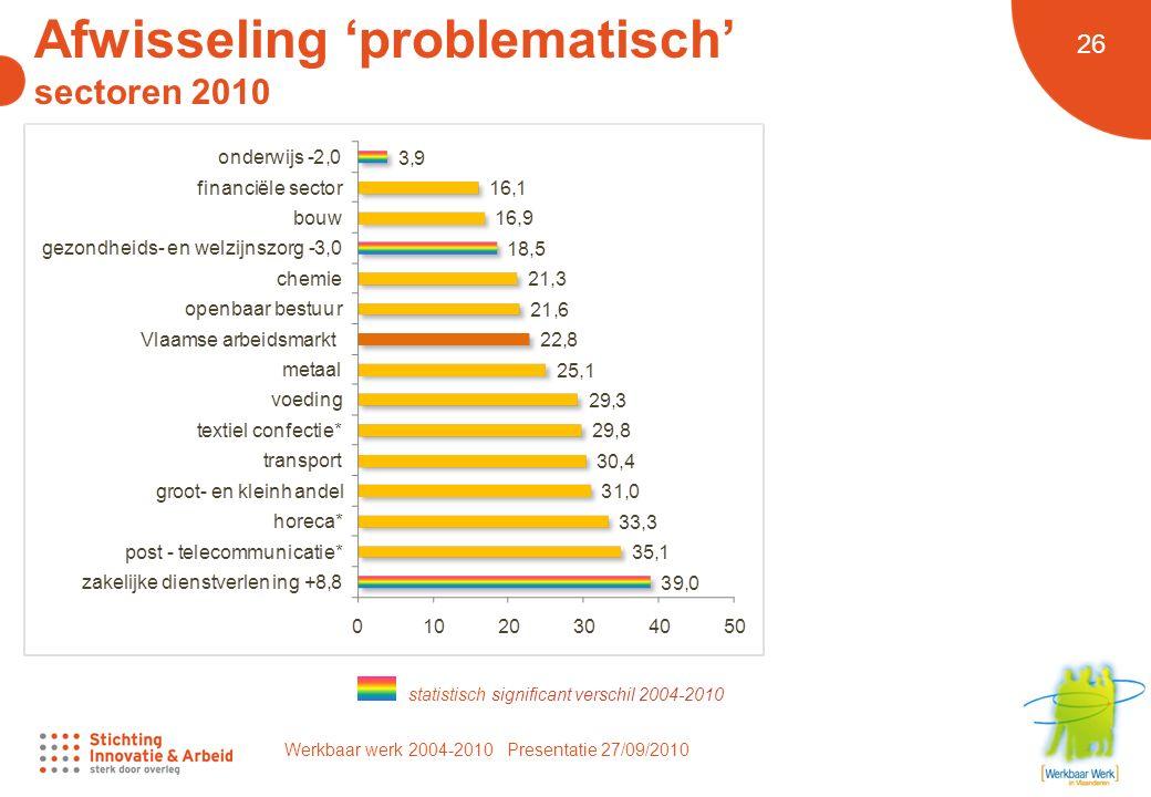 Werkbaar werk 2004-2010 Presentatie 27/09/2010 26 Afwisseling 'problematisch' sectoren 2010 statistisch significant verschil 2004-2010