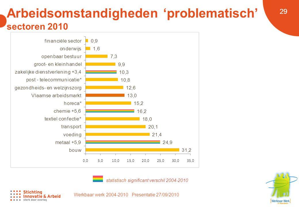 Werkbaar werk 2004-2010 Presentatie 27/09/2010 29 Arbeidsomstandigheden 'problematisch' sectoren 2010 statistisch significant verschil 2004-2010