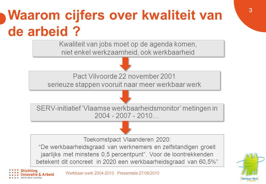 Werkbaar werk 2004-2010 Presentatie 27/09/2010 3 Waarom cijfers over kwaliteit van de arbeid .