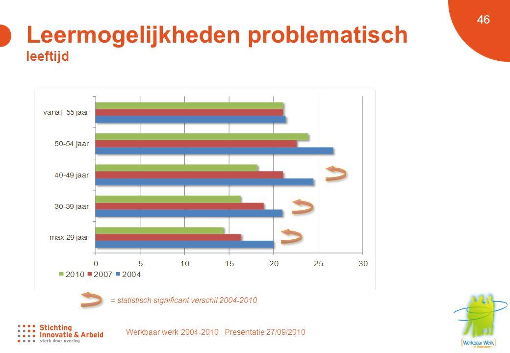 Werkbaar werk 2004-2010 Presentatie 27/09/2010 46 Leermogelijkheden problematisch leeftijd = statistisch significant verschil 2004-2010
