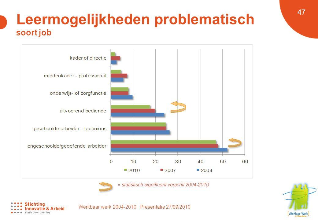 Werkbaar werk 2004-2010 Presentatie 27/09/2010 47 Leermogelijkheden problematisch soort job = statistisch significant verschil 2004-2010