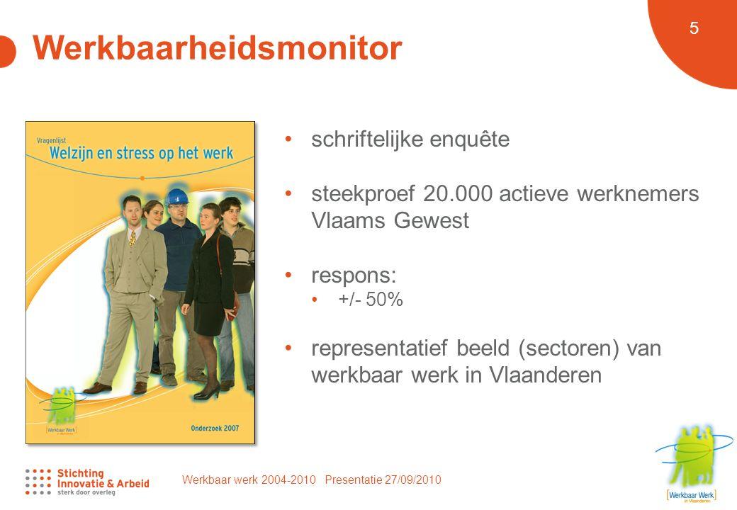 Werkbaar werk 2004-2010 Presentatie 27/09/2010 5 Werkbaarheidsmonitor schriftelijke enquête steekproef 20.000 actieve werknemers Vlaams Gewest respons: +/- 50% representatief beeld (sectoren) van werkbaar werk in Vlaanderen