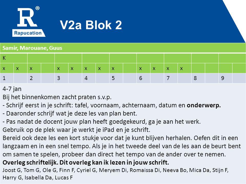 V2a Blok 2 Samir, Marouane, Guus K xxxxxxxxxxxx 123456789 4-7 jan Bij het binnenkomen zacht praten s.v.p.