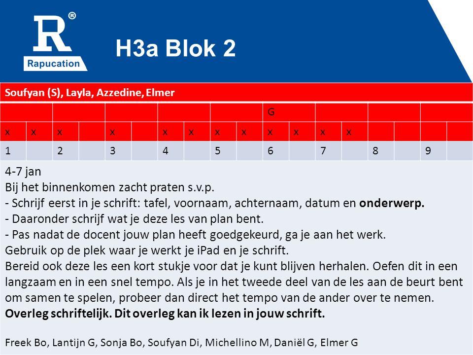 H3a Blok 2 Soufyan (S), Layla, Azzedine, Elmer G xxxxxxxxxxxx 123456789 4-7 jan Bij het binnenkomen zacht praten s.v.p.