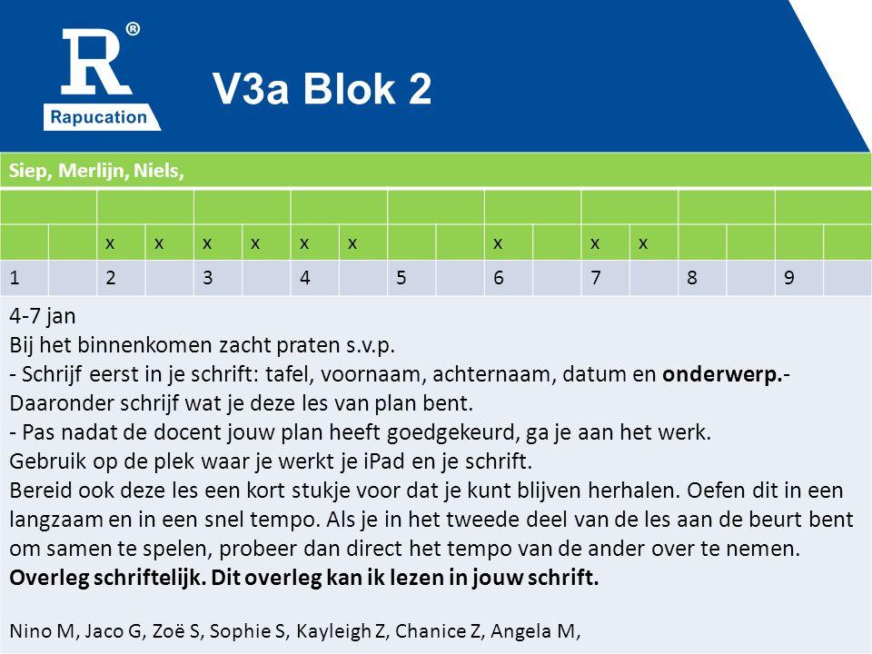 V3a Blok 2 Siep, Merlijn, Niels, xxxxxxxxx 123456789 4-7 jan Bij het binnenkomen zacht praten s.v.p. - Schrijf eerst in je schrift: tafel, voornaam, a