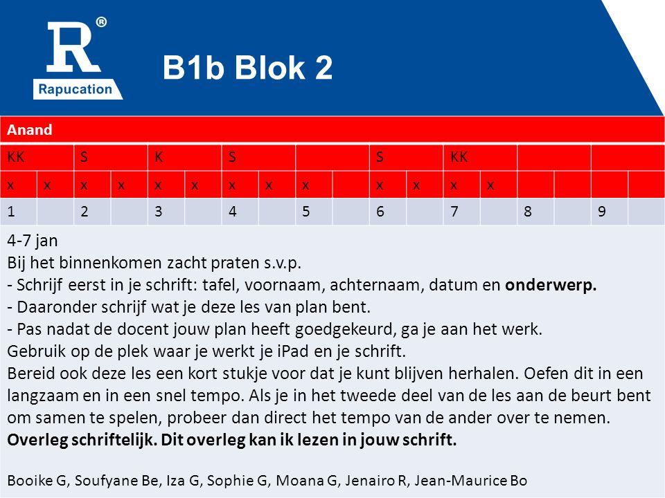 B1b Blok 2 Anand KKSKSS xxxxxxxxxxxxx 123456789 4-7 jan Bij het binnenkomen zacht praten s.v.p.