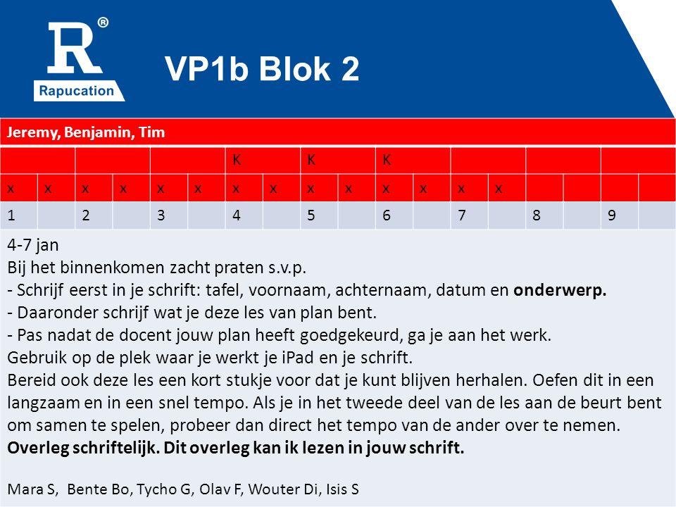 VP1b Blok 2 Jeremy, Benjamin, Tim KKK xxxxxxxxxxxxxx 123456789 4-7 jan Bij het binnenkomen zacht praten s.v.p.