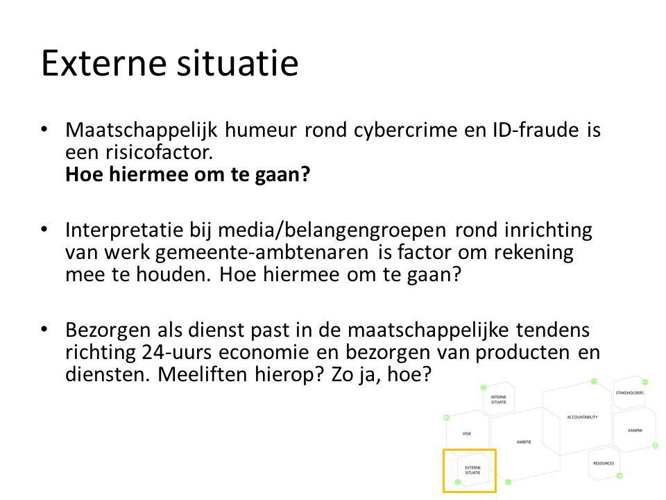 Externe situatie Maatschappelijk humeur rond cybercrime en ID-fraude is een risicofactor. Hoe hiermee om te gaan? Interpretatie bij media/belangengroe