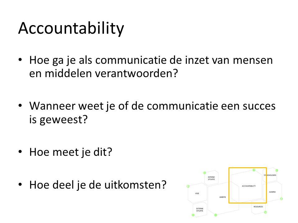 Accountability Hoe ga je als communicatie de inzet van mensen en middelen verantwoorden? Wanneer weet je of de communicatie een succes is geweest? Hoe