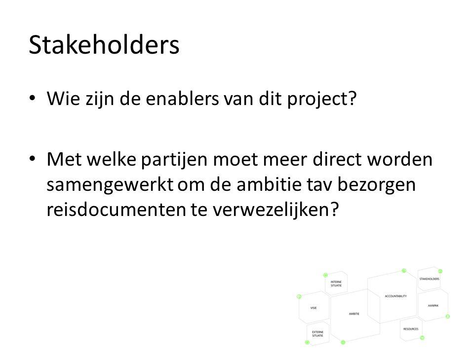 Stakeholders Wie zijn de enablers van dit project? Met welke partijen moet meer direct worden samengewerkt om de ambitie tav bezorgen reisdocumenten t