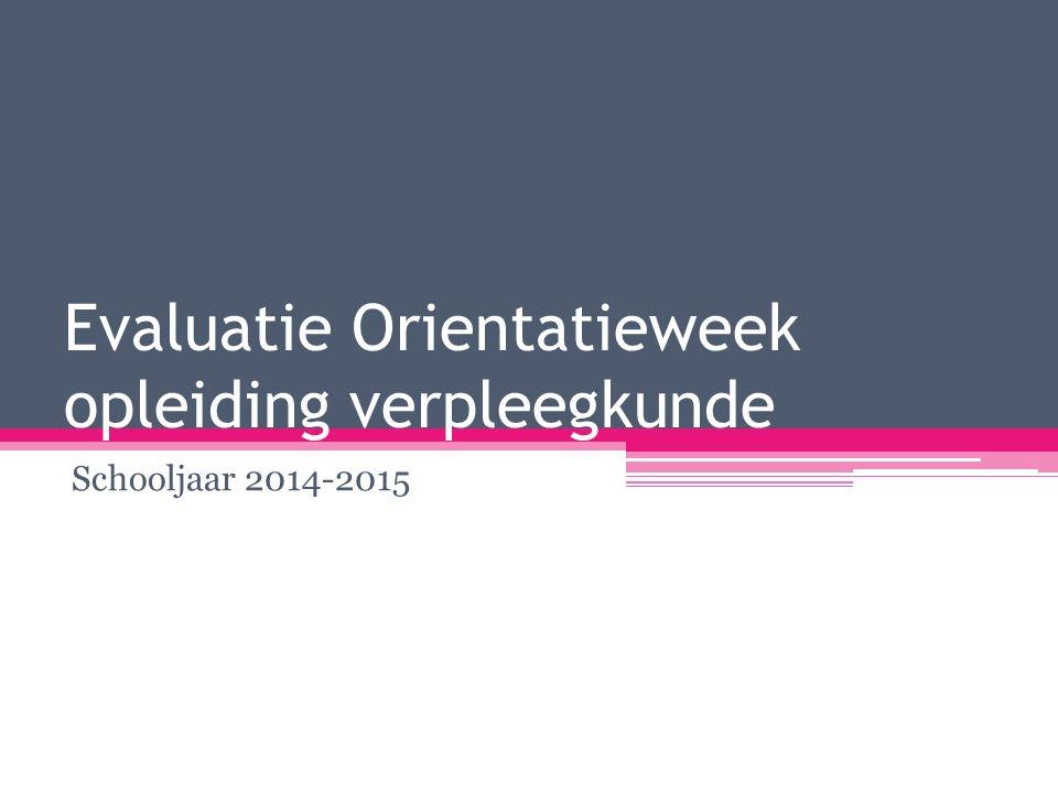 Evaluatie Orientatieweek opleiding verpleegkunde Schooljaar 2014-2015
