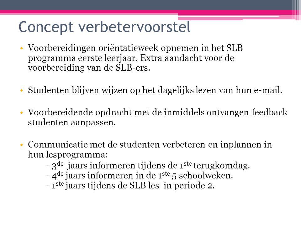 Concept verbetervoorstel Voorbereidingen oriëntatieweek opnemen in het SLB programma eerste leerjaar.