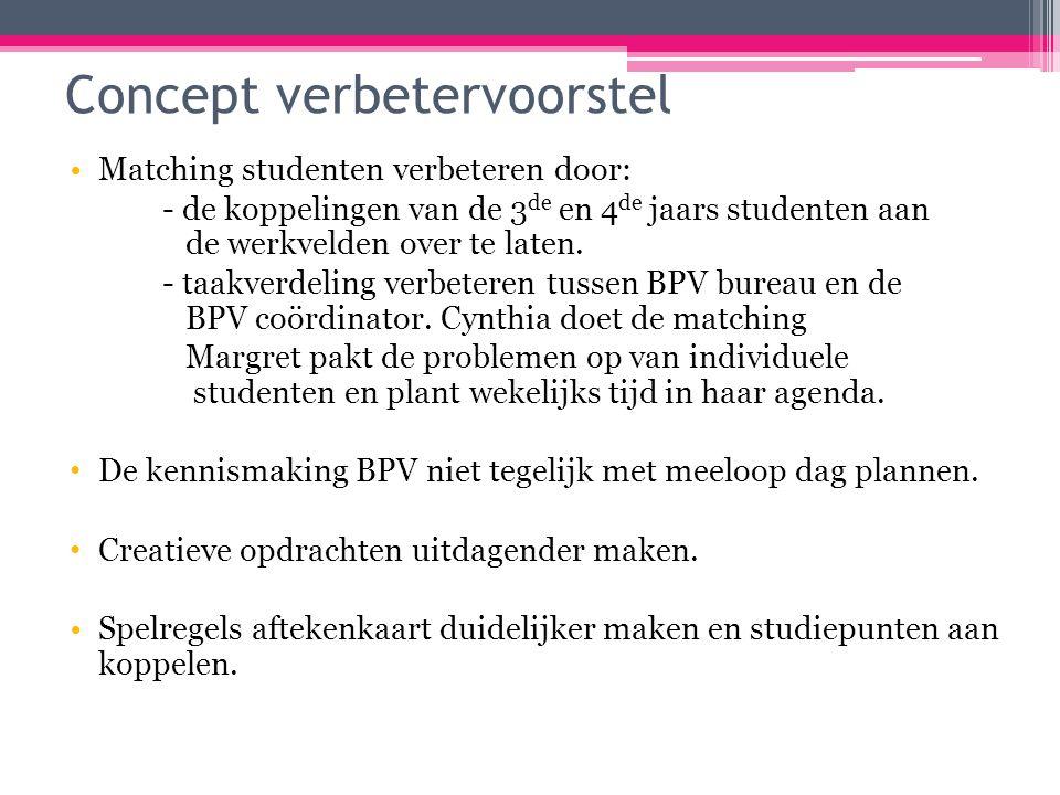 Concept verbetervoorstel Matching studenten verbeteren door: - de koppelingen van de 3 de en 4 de jaars studenten aan de werkvelden over te laten.