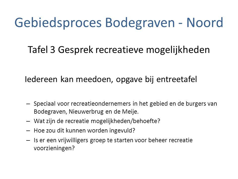Gebiedsproces Bodegraven - Noord Tafel 3 Gesprek recreatieve mogelijkheden Iedereen kan meedoen, opgave bij entreetafel – Speciaal voor recreatieonder