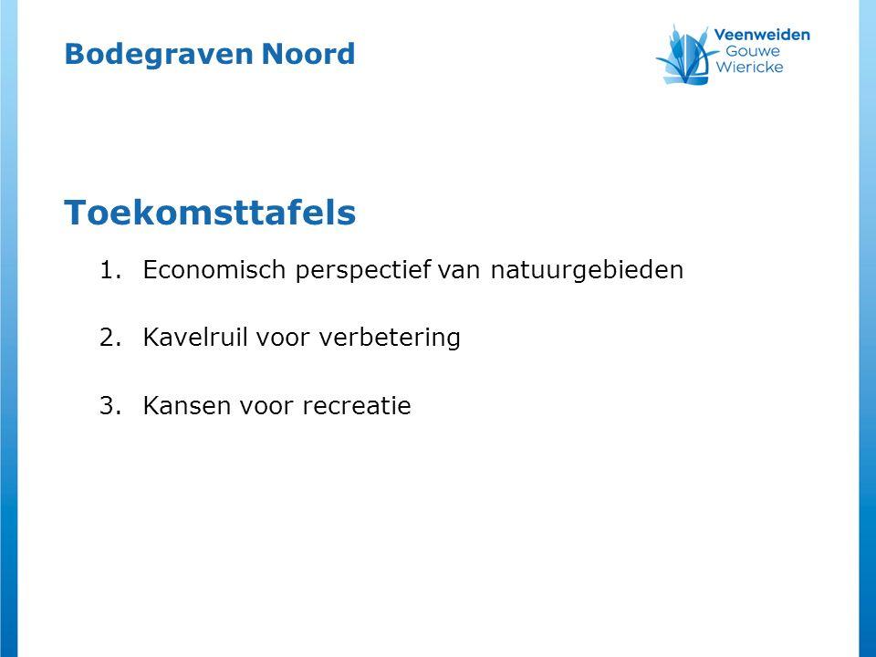 Bodegraven Noord Toekomsttafels 1.Economisch perspectief van natuurgebieden 2.Kavelruil voor verbetering 3.Kansen voor recreatie
