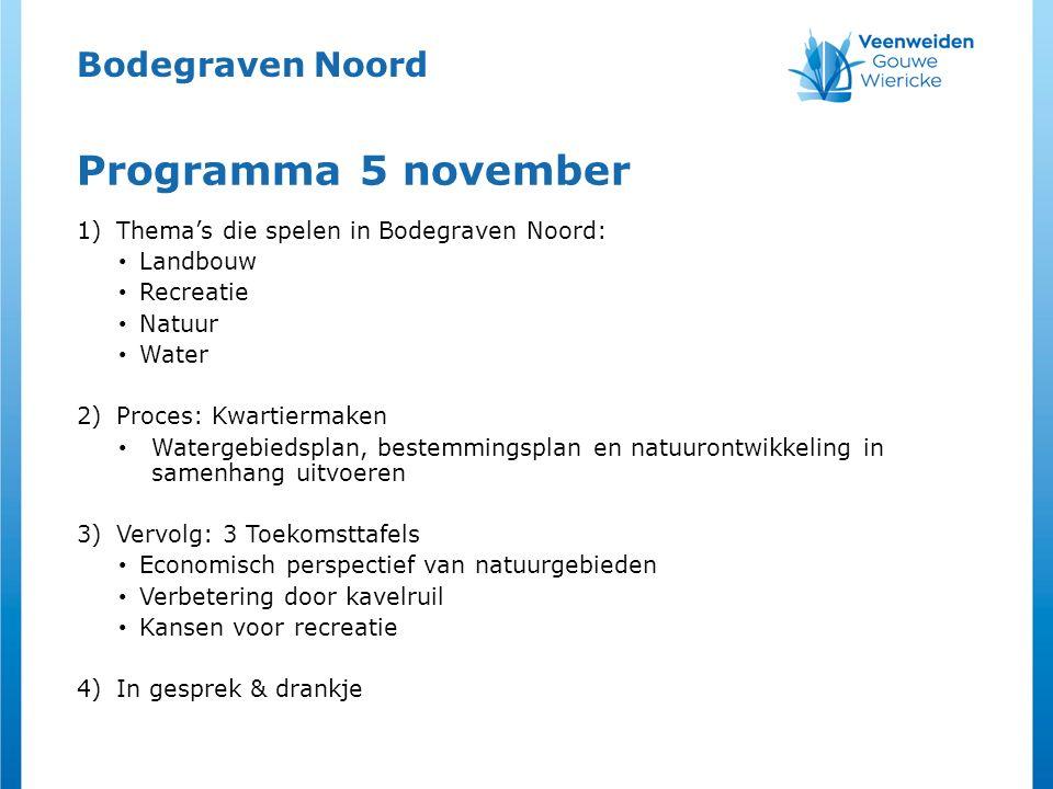 Bodegraven Noord Programma 5 november 1)Thema's die spelen in Bodegraven Noord: Landbouw Recreatie Natuur Water 2)Proces: Kwartiermaken Watergebiedspl