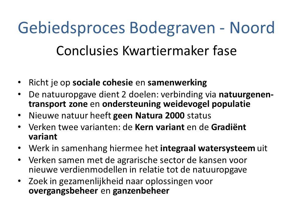 Gebiedsproces Bodegraven - Noord Conclusies Kwartiermaker fase Richt je op sociale cohesie en samenwerking De natuuropgave dient 2 doelen: verbinding