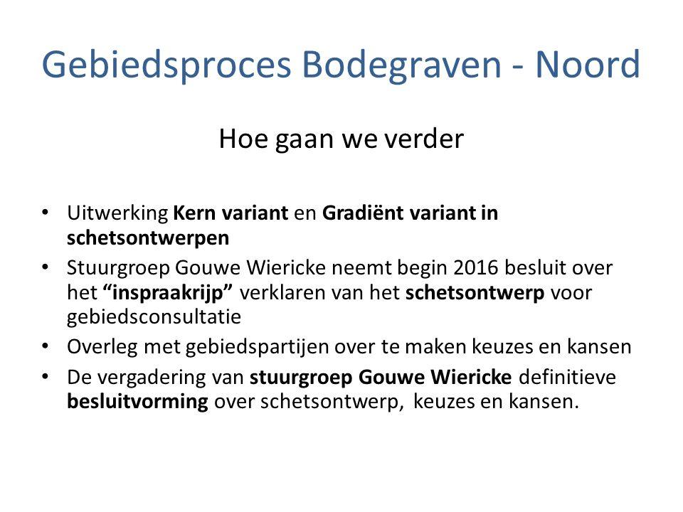 Gebiedsproces Bodegraven - Noord Hoe gaan we verder Uitwerking Kern variant en Gradiënt variant in schetsontwerpen Stuurgroep Gouwe Wiericke neemt beg