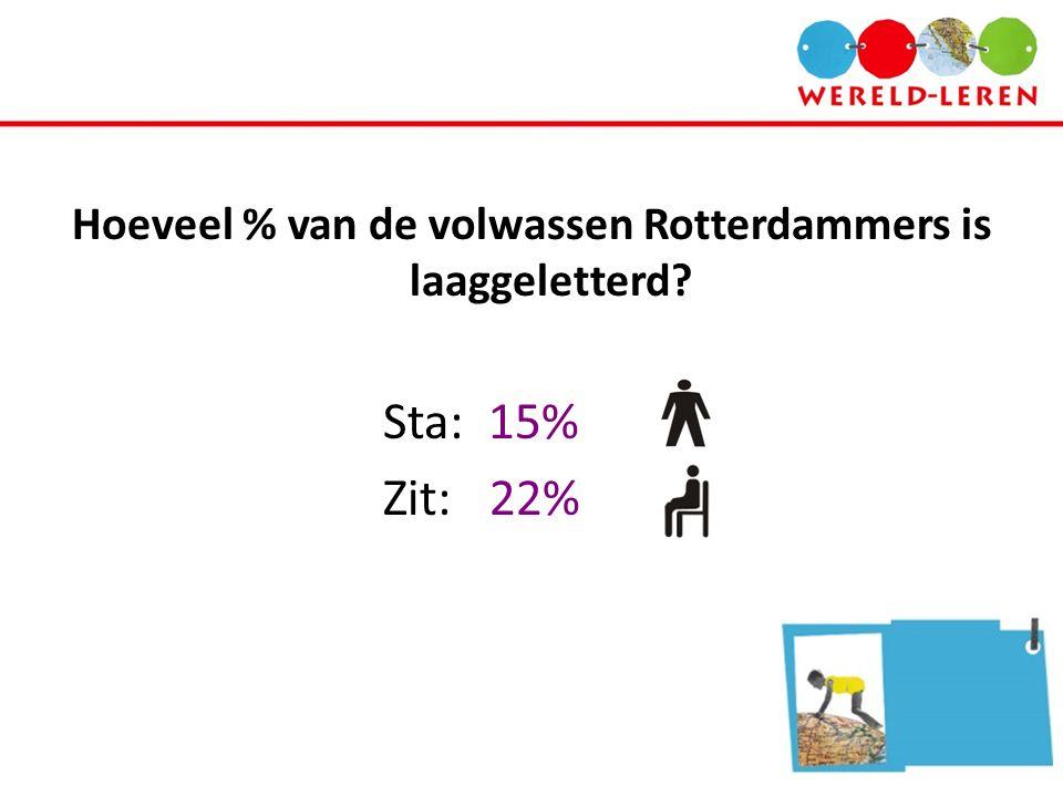 Hoeveel % van de volwassen Rotterdammers is laaggeletterd? Sta: 15% Zit: 22%