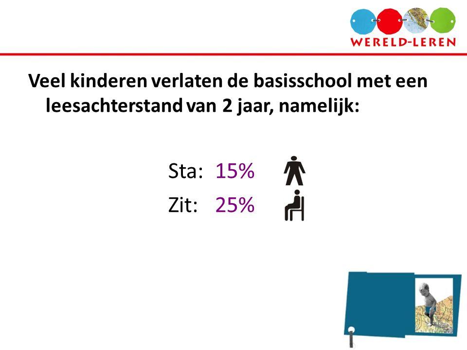 Veel kinderen verlaten de basisschool met een leesachterstand van 2 jaar, namelijk: Sta:15% Zit: 25%