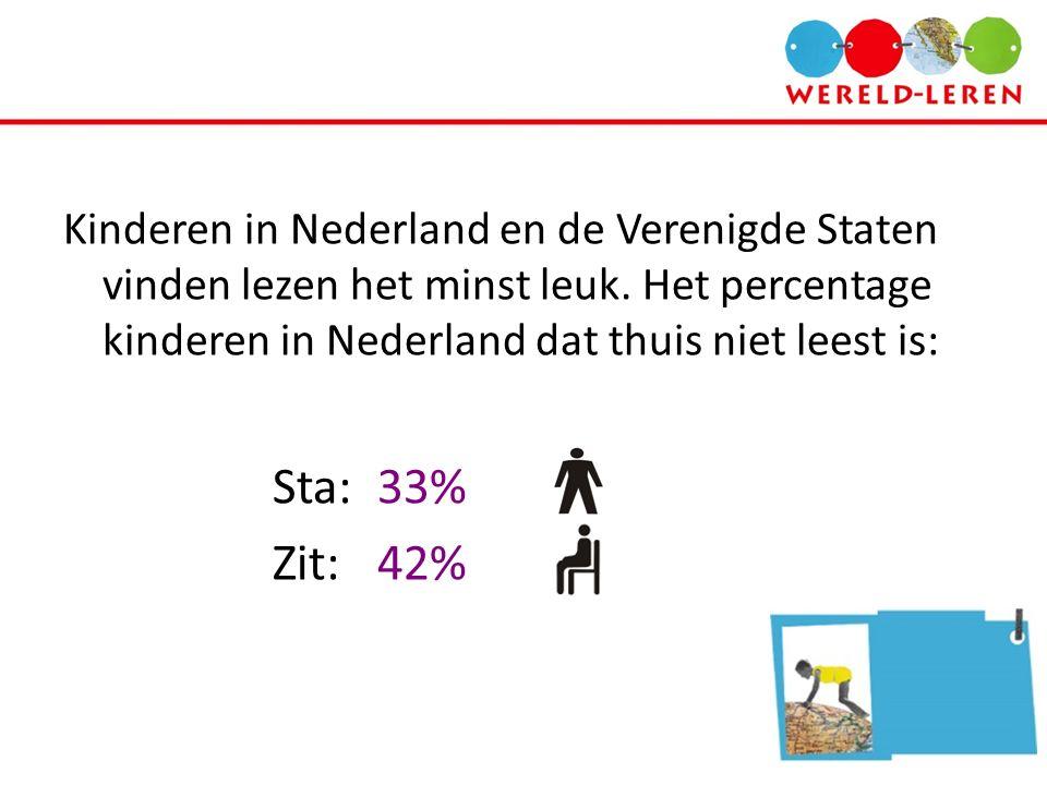 Kinderen in Nederland en de Verenigde Staten vinden lezen het minst leuk. Het percentage kinderen in Nederland dat thuis niet leest is: Sta:33% Zit:42