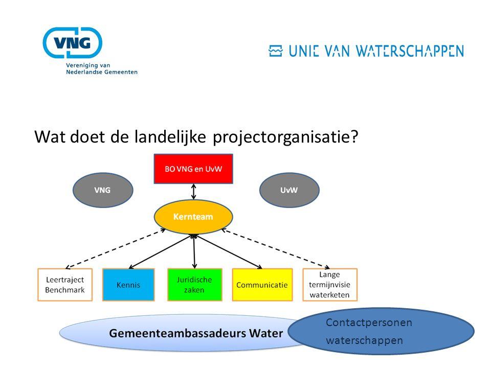 Wat doet de landelijke projectorganisatie Contactpersonen waterschappen
