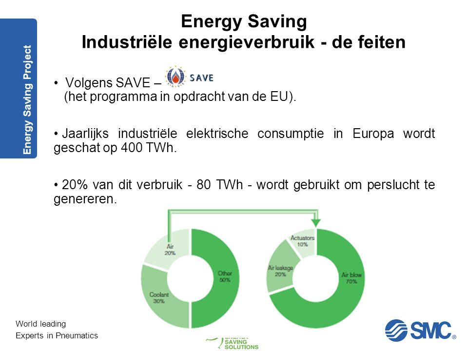 World leading Experts in Pneumatics Energy Saving SMC ontwikkelt 35 tot 50 nieuwe innoverende producten per jaar! Hygiënisch ontwerp Roest Vast StaalF