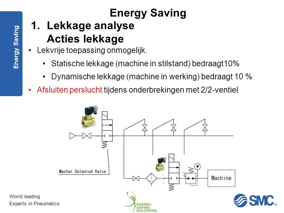 World leading Experts in Pneumatics Energy Saving 1.Lekkage analyse Voorkomen lekkage Energy Saving Zelfde merk snelkoppeling Slangknipper Juiste mate