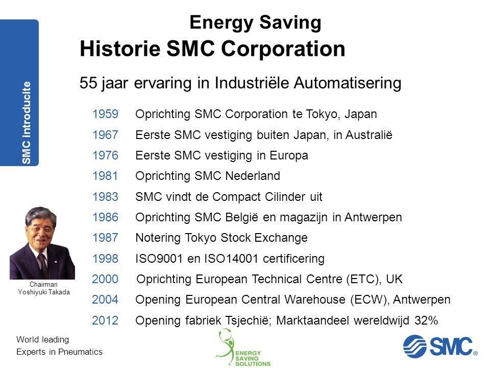 World leading Experts in Pneumatics Energy Saving Industriële energieverbruik - de feiten Volgens SAVE – (het programma in opdracht van de EU).