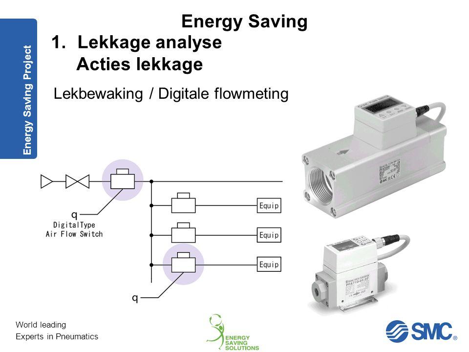 World leading Experts in Pneumatics Energy Saving 1.Lekkage analyse Acties lekkage Lekvrije toepassing onmogelijk. Statische lekkage (machine in stils