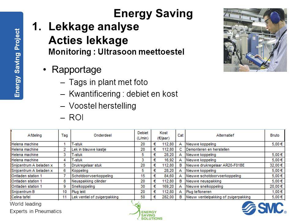 World leading Experts in Pneumatics Energy Saving Op Regelmatige basis Inspecteren Lokaliseren Kwantificeren Elimineren 1.Lekkage analyse Acties lekka