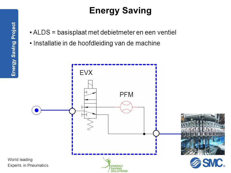 World leading Experts in Pneumatics Energy Saving Met de ALDS is het mogelijk om de volgende doelen te bereiken: Lek: het systeem maakt het mogelijk o